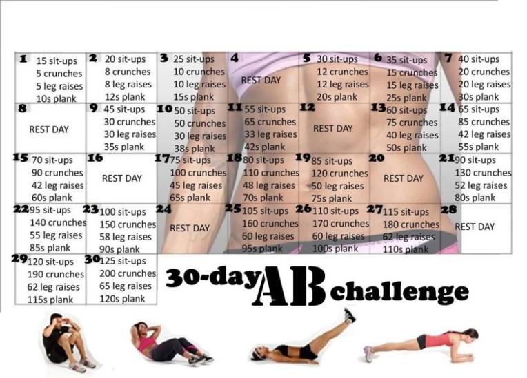 Denne ab challengen dukket opp i newsfeeden min på Facebook forrige helg.
